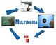 Számítógép - Multimédiás tanfolyamok